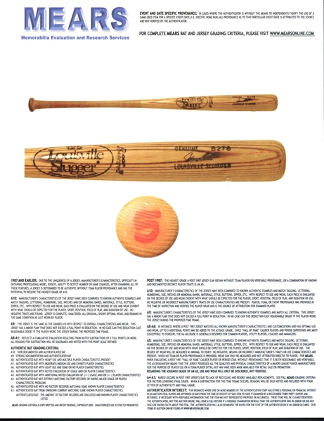 1980-81 Johnny Bench Game-Used Louisville Slugger Bat MEARS A10