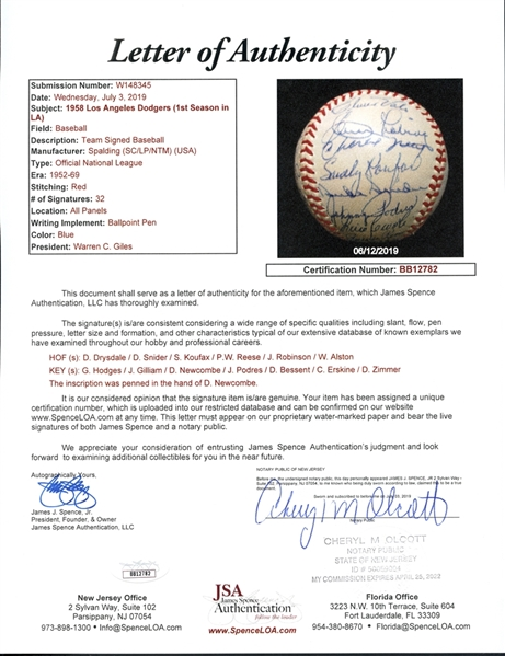 1958 Los Angeles Dodgers Team-Signed ONL (Giles) Ball with (32) Signatures
